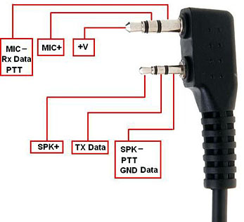 Baofeng mic pinout from miklor site